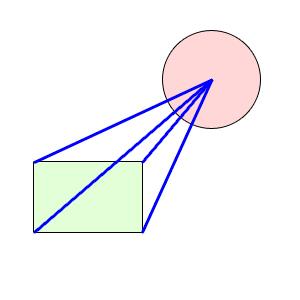 tutorial separating axis theorem dgl wiki. Black Bedroom Furniture Sets. Home Design Ideas