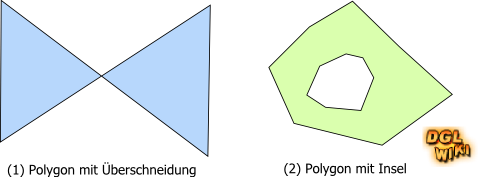 NonSimplePolygon.png