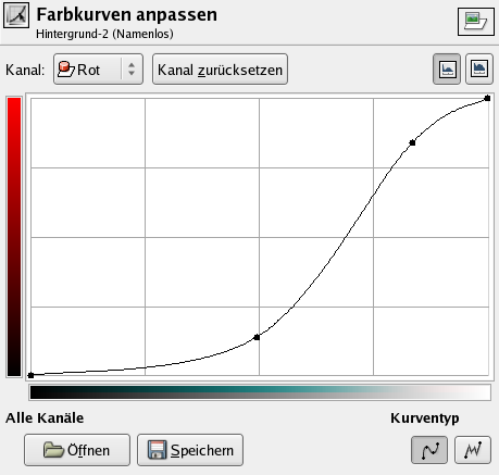 Farbräume GIMPColorcurvesdialog.png